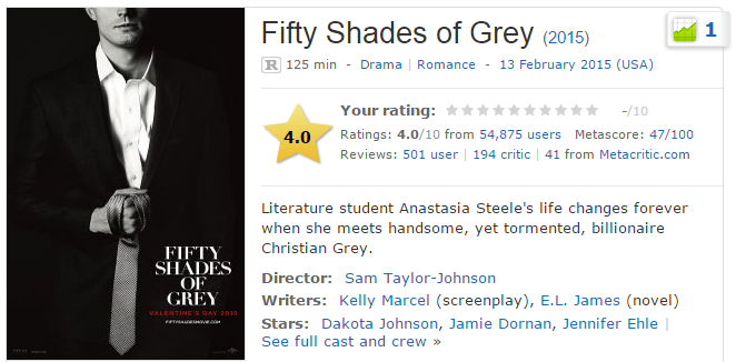 Fifty Shades of Grey 2015 IMDb
