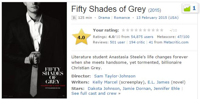 Fifty Shades of Grey 2015 IMDb