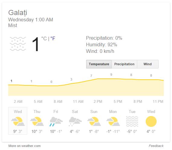 google weather result