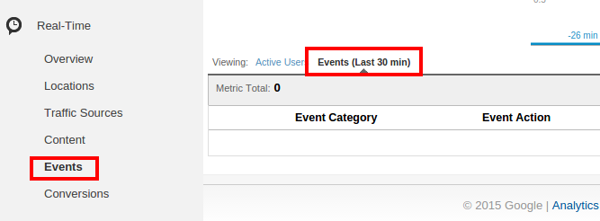 real time Events Google Analytics