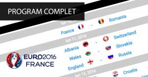 program-meciuri-euro-2016