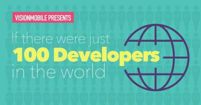 100-developers
