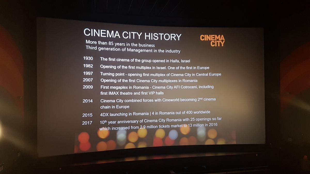 cinemacity galati