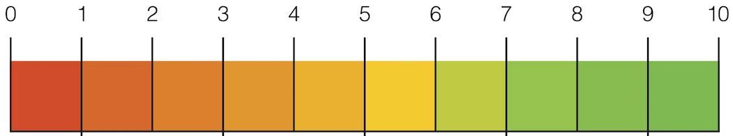 SEO-Scale