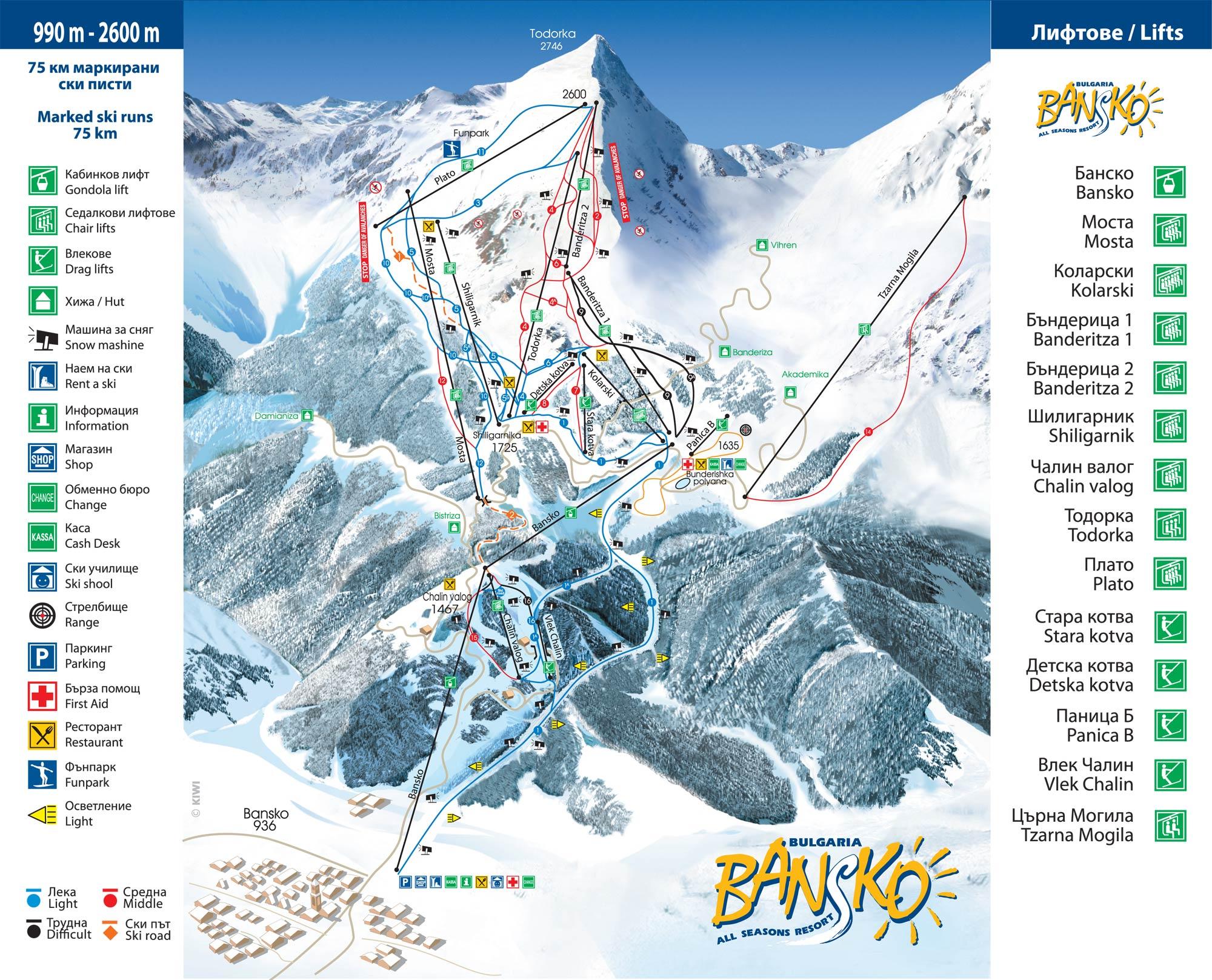 Harta partie Bansko