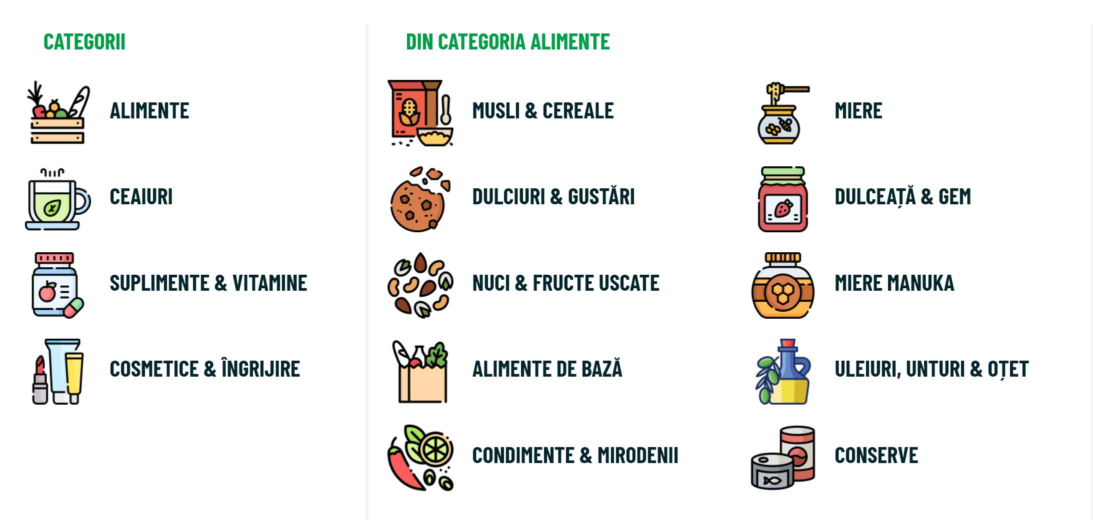 produse si alimente bio